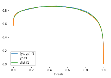 Beta(0.2, 0.3) f1